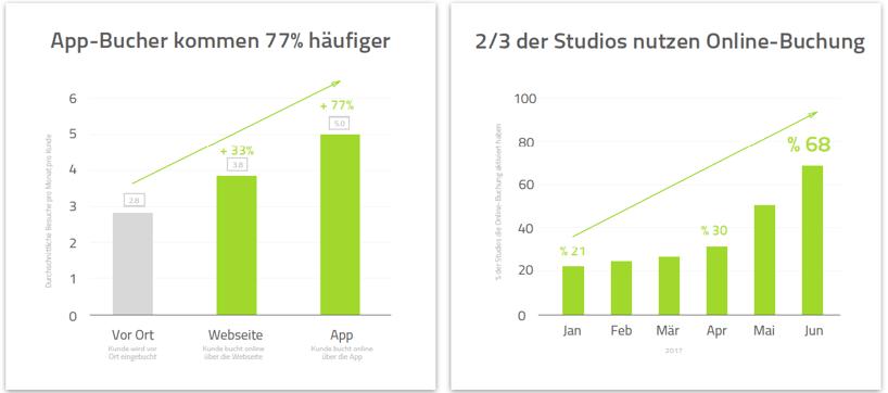 Onlinebuchung-Grafik-Studio.png
