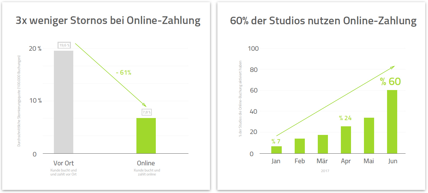 Onlinezahlung-Grafik-Studio.png