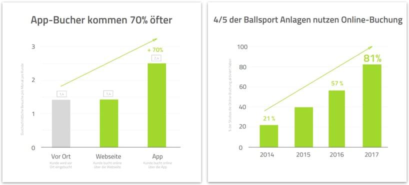 Onlinebuchung-Grafik-Ballsport.png