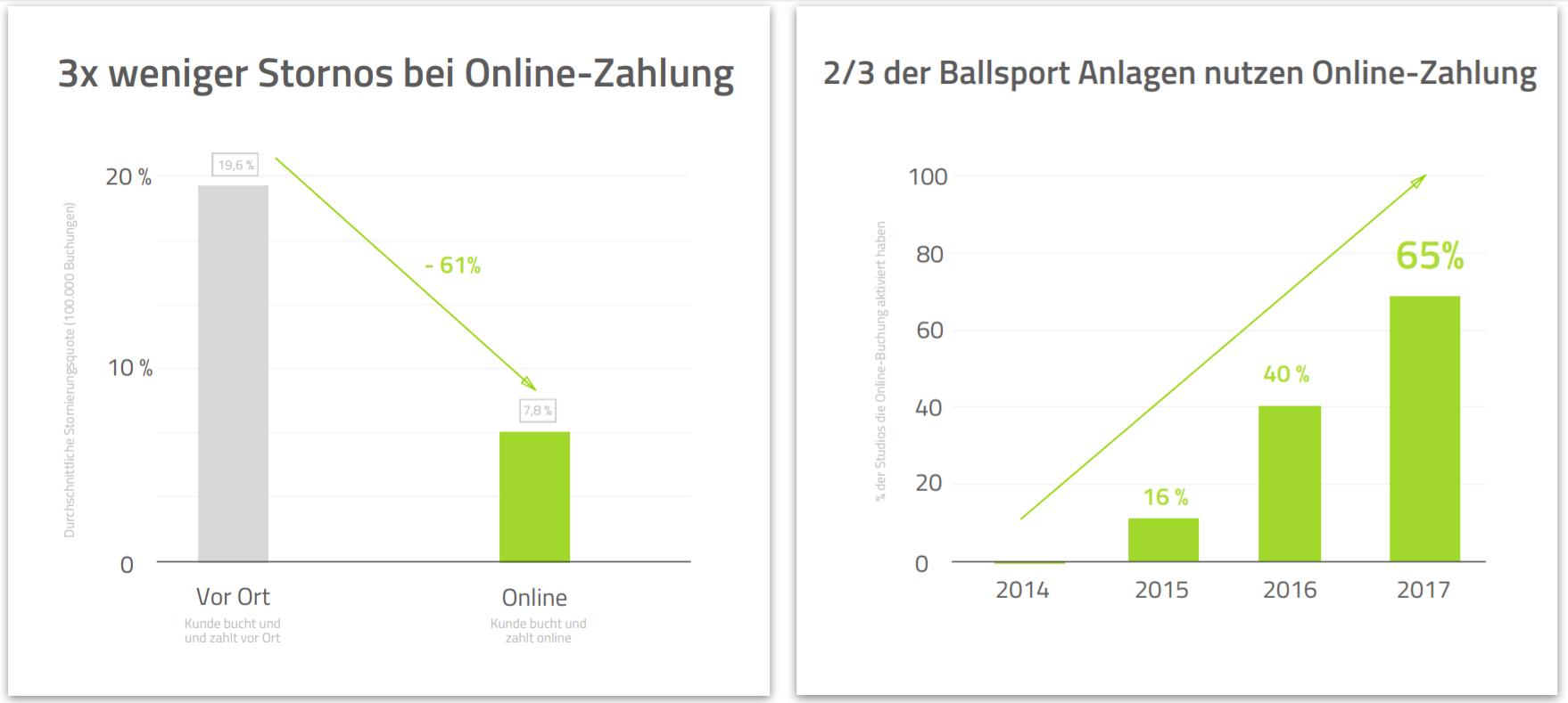 Onlinezahlung-Grafik-Ballsport.png